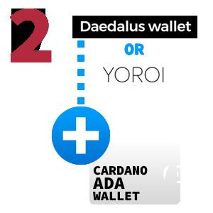 create cardano wallet